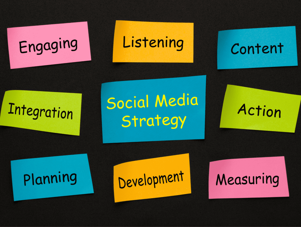 Social Media Strategy stages